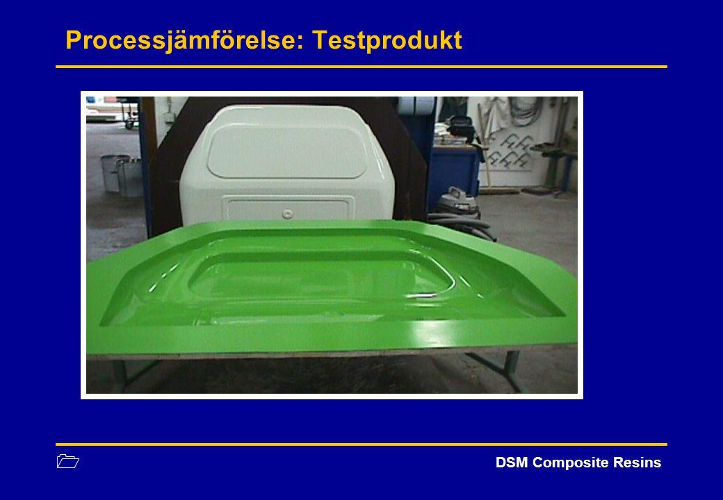 Processjämförelse: Testprodukt