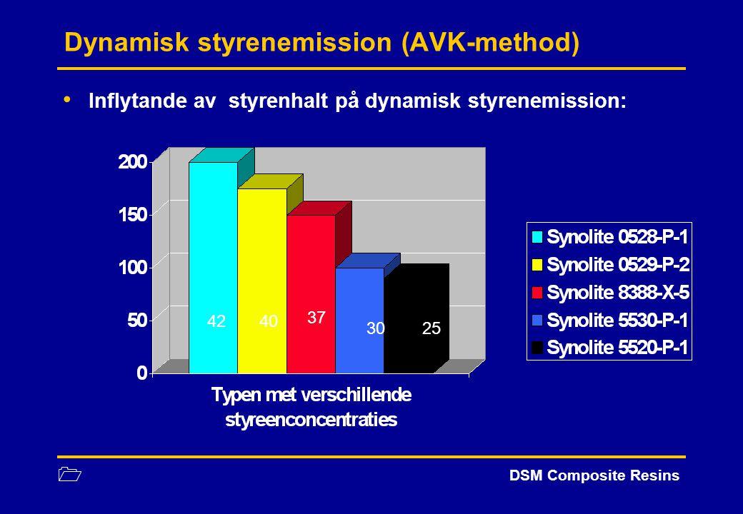 Dynamisk styrenemission (AVK-method)