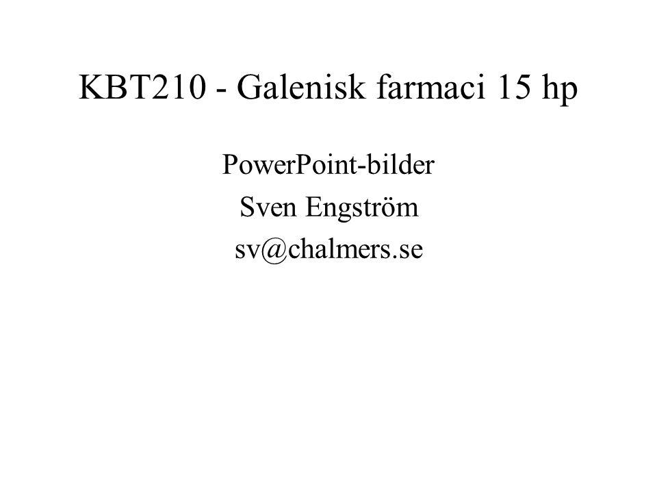KBT210 - Galenisk farmaci 15 hp