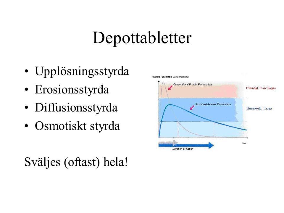Depottabletter Upplösningsstyrda Erosionsstyrda Diffusionsstyrda