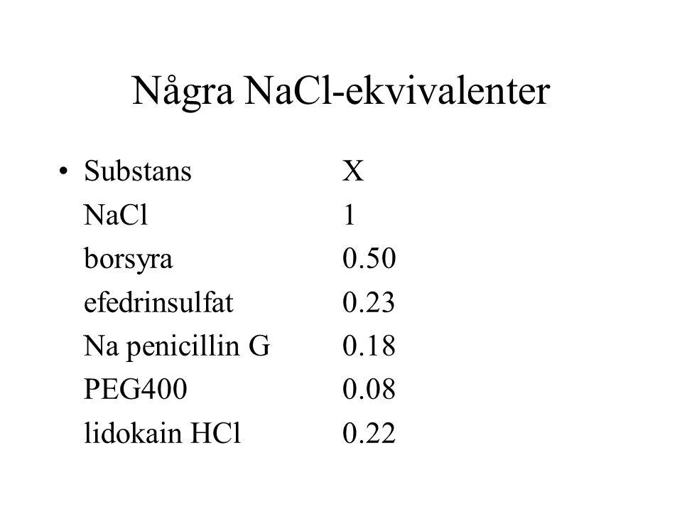 Några NaCl-ekvivalenter
