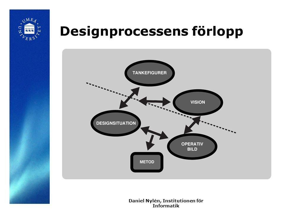 Designprocessens förlopp