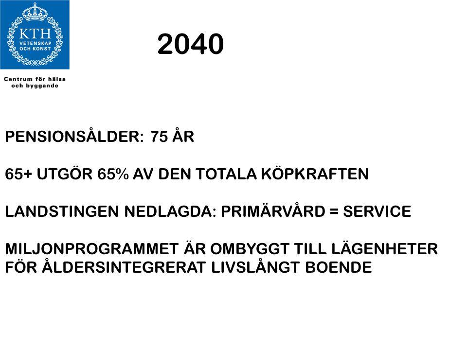 2040 PENSIONSÅLDER: 75 ÅR 65+ UTGÖR 65% AV DEN TOTALA KÖPKRAFTEN