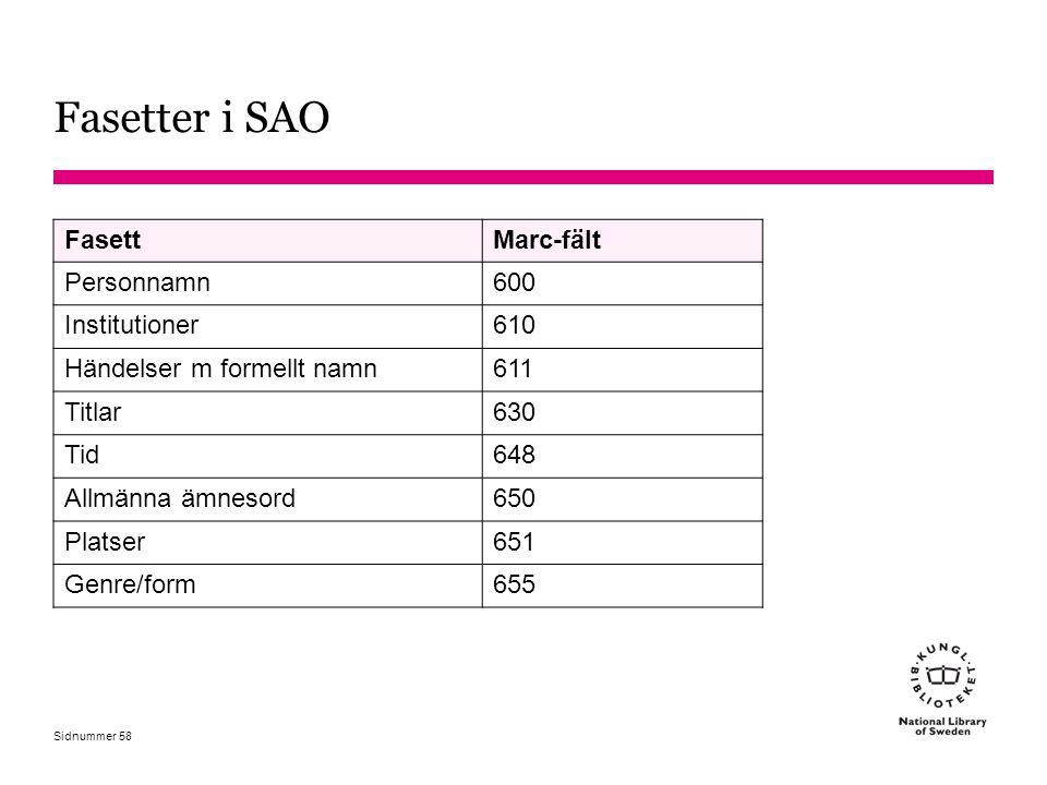 Fasetter i SAO Fasett Marc-fält Personnamn 600 Institutioner 610