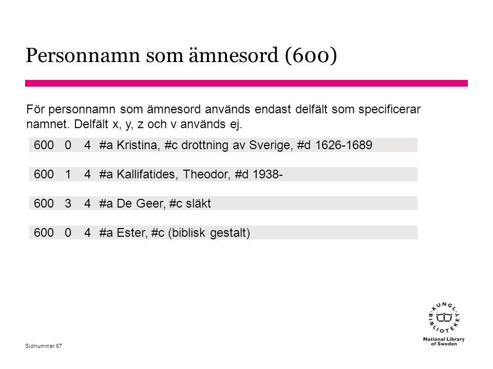 Personnamn som ämnesord (600)