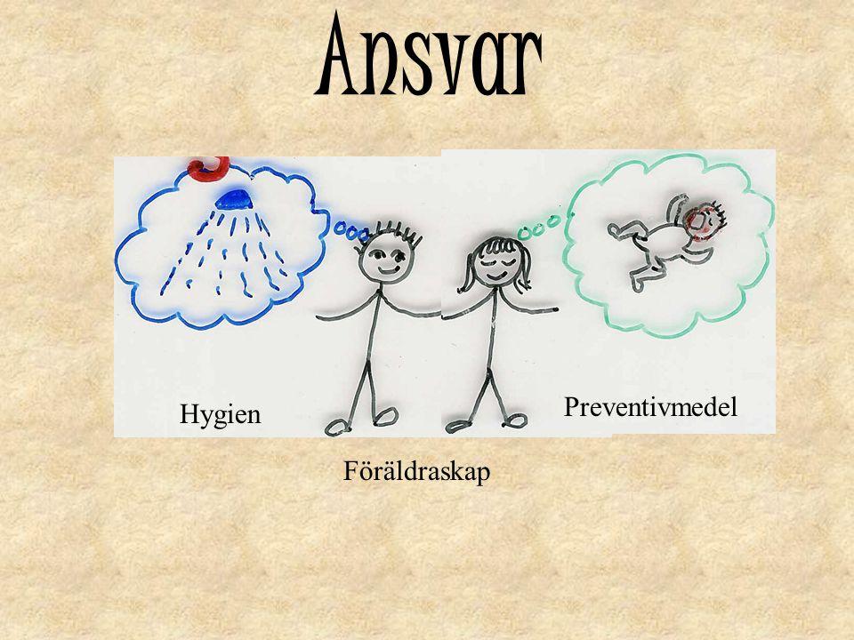 Ansvar Preventivmedel Hygien Föräldraskap