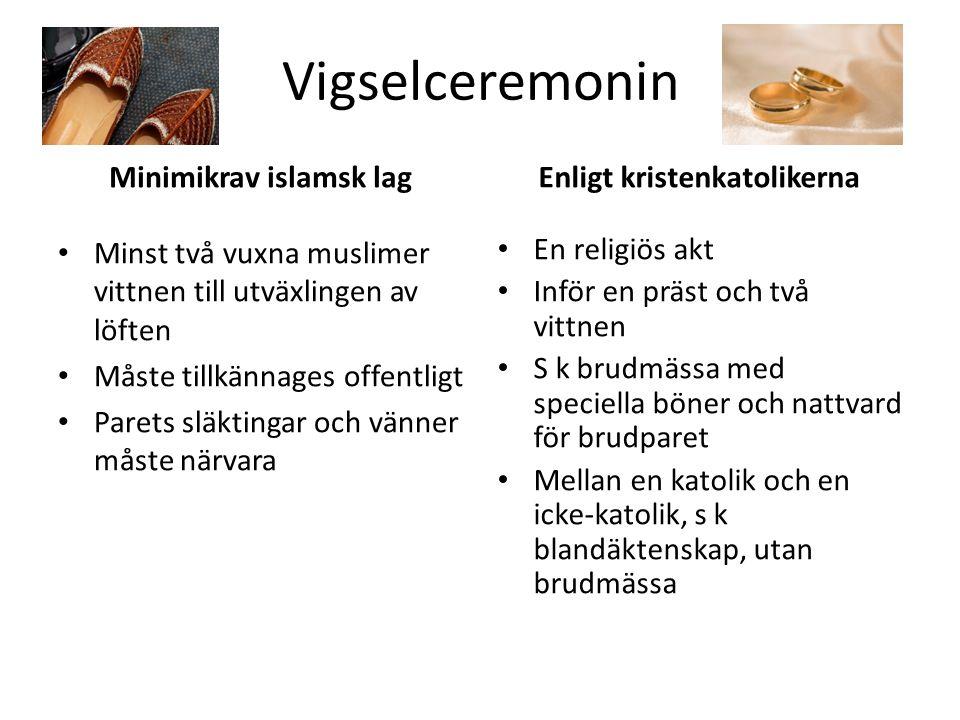 Minimikrav islamsk lag Enligt kristenkatolikerna