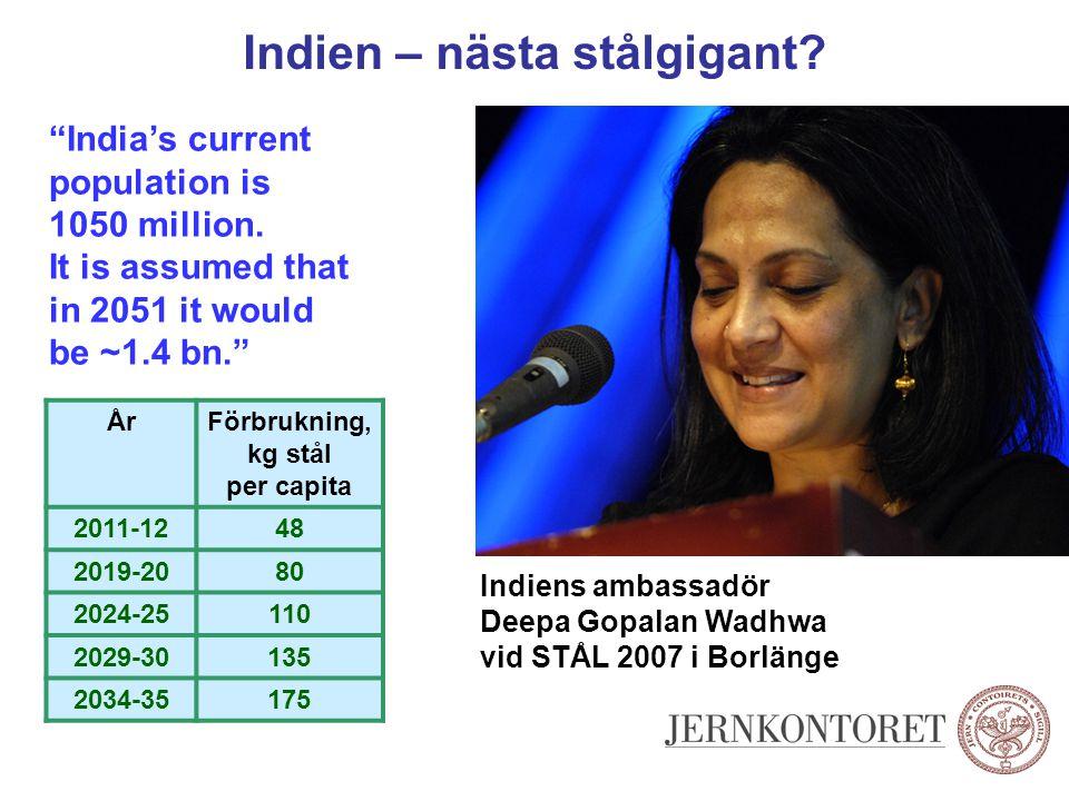 Indien – nästa stålgigant