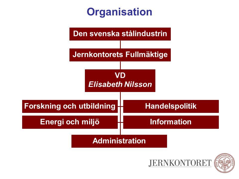 Organisation Forskning och utbildning Handelspolitik Energi och miljö