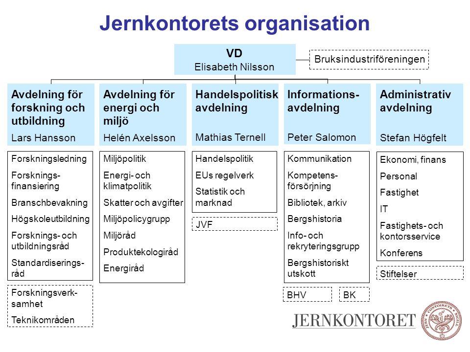 Jernkontorets organisation