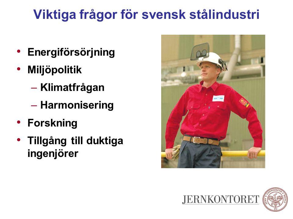 Viktiga frågor för svensk stålindustri