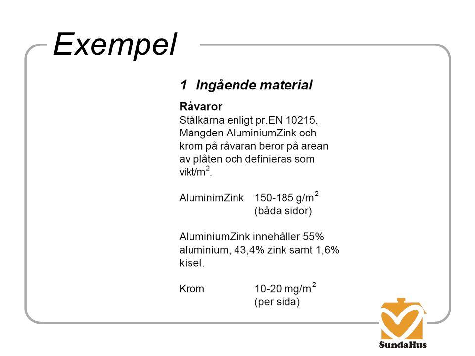 Exempel Lindab AluminiumZinkbelagd stålplåt