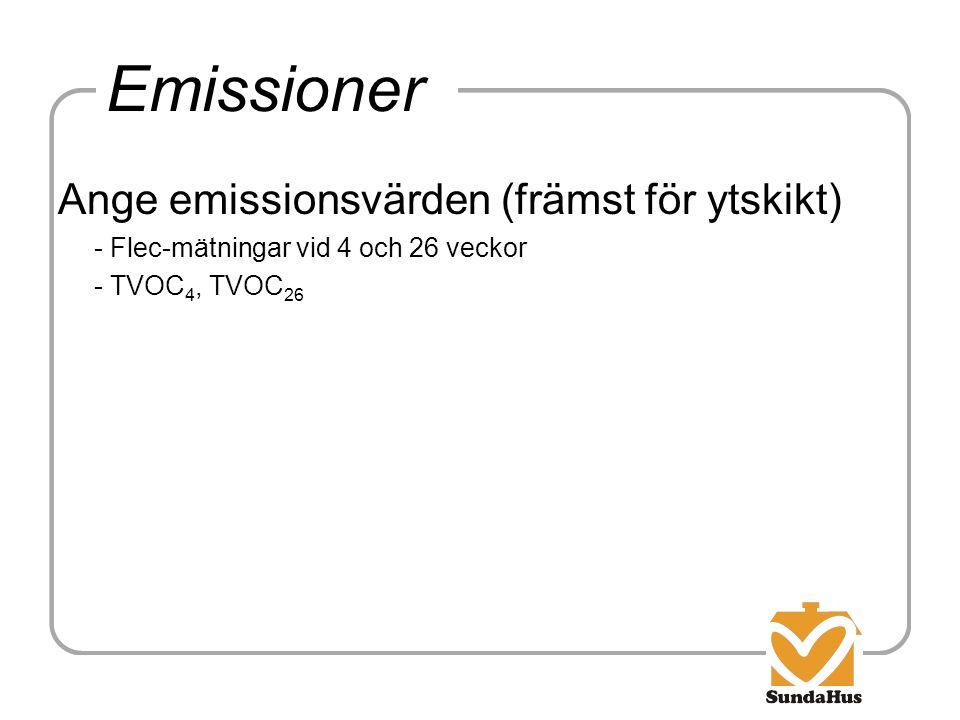 Emissioner Ange emissionsvärden (främst för ytskikt)