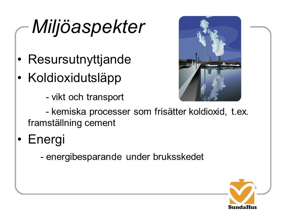 Miljöaspekter Resursutnyttjande Koldioxidutsläpp - vikt och transport