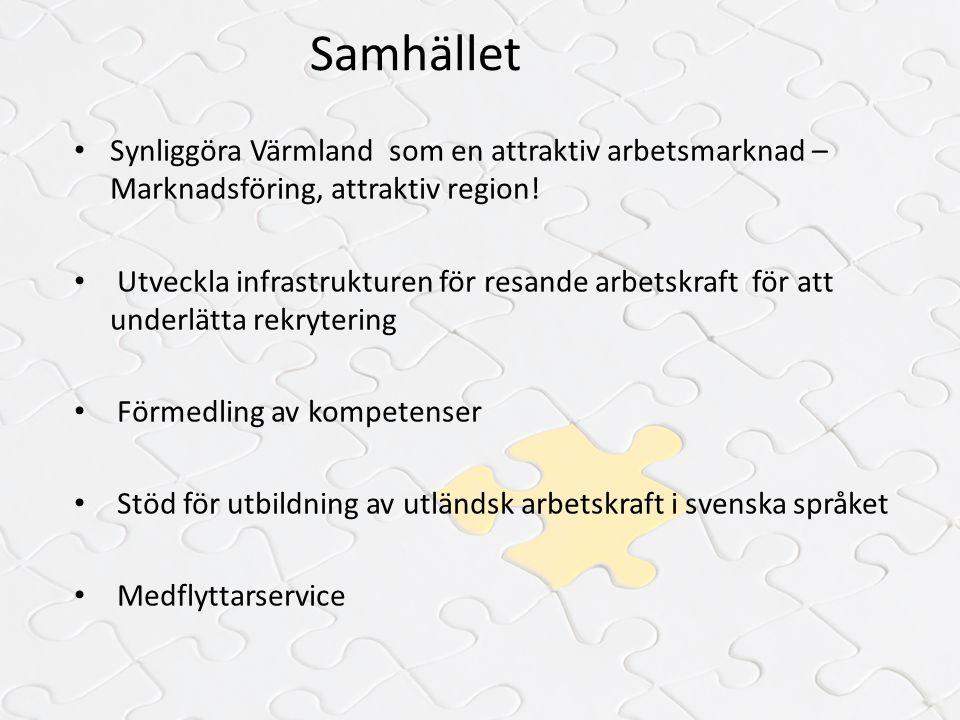 Samhället Synliggöra Värmland som en attraktiv arbetsmarknad – Marknadsföring, attraktiv region!