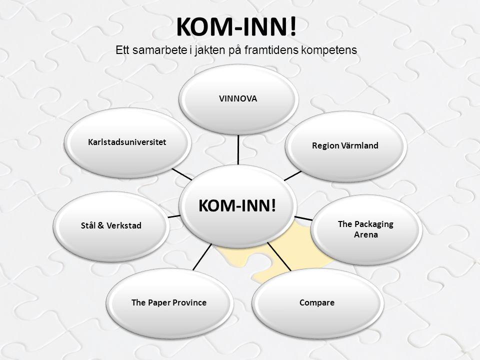 KOM-INN! Ett samarbete i jakten på framtidens kompetens