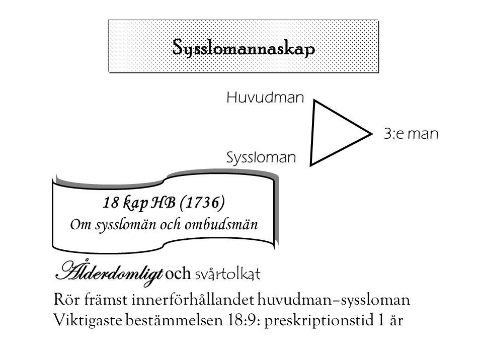 18 kap HB (1736) Om sysslomän och ombudsmän