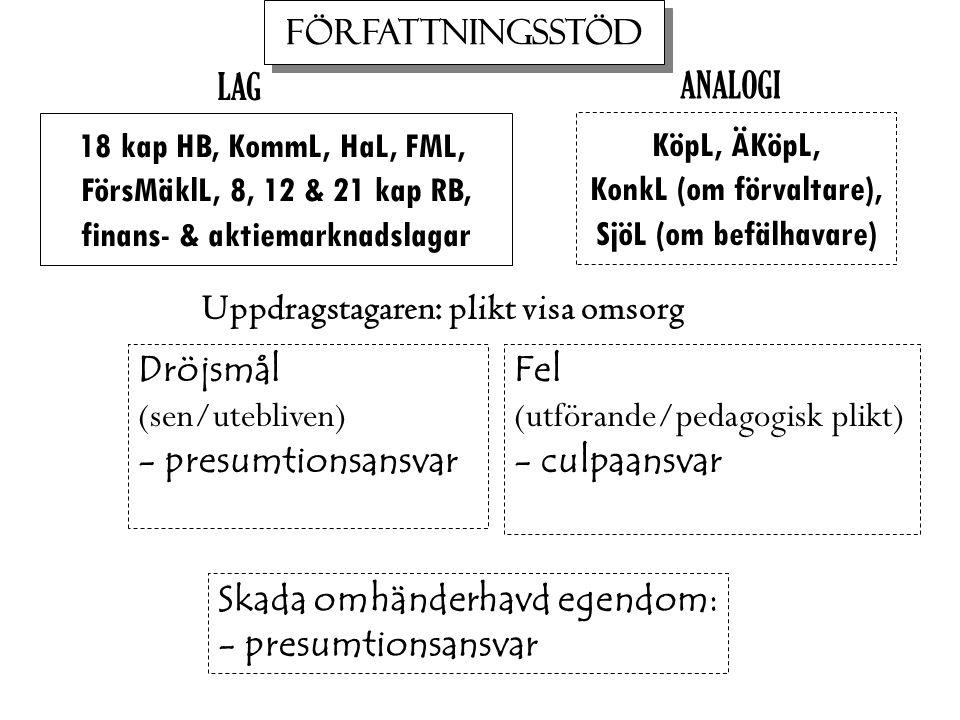 KonkL (om förvaltare), SjöL (om befälhavare)