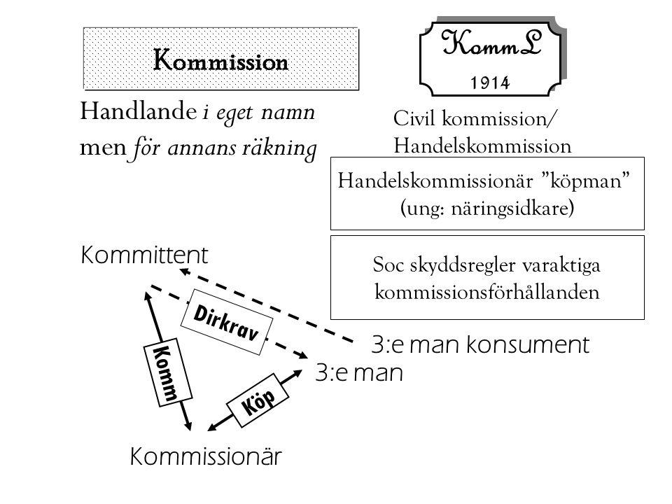 KommL 1914 Kommission Handlande i eget namn men för annans räkning