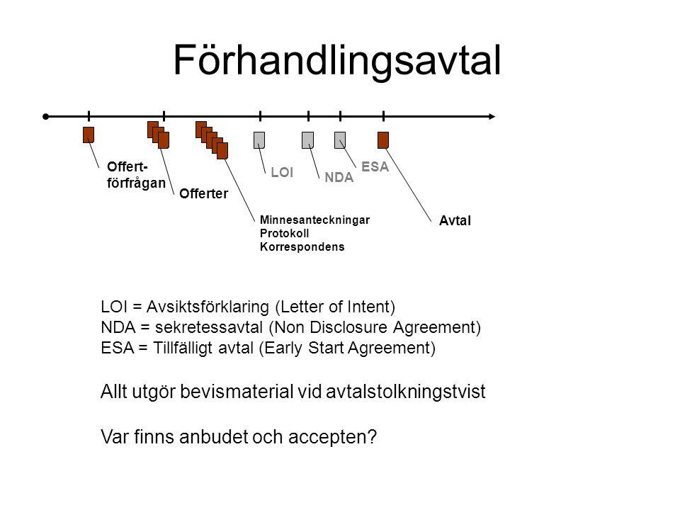 Förhandlingsavtal Allt utgör bevismaterial vid avtalstolkningstvist
