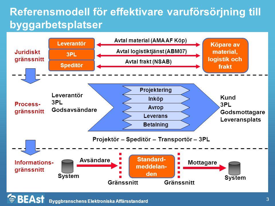 Referensmodell för effektivare varuförsörjning till byggarbetsplatser