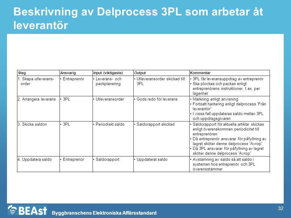 Beskrivning av Delprocess 3PL som arbetar åt leverantör