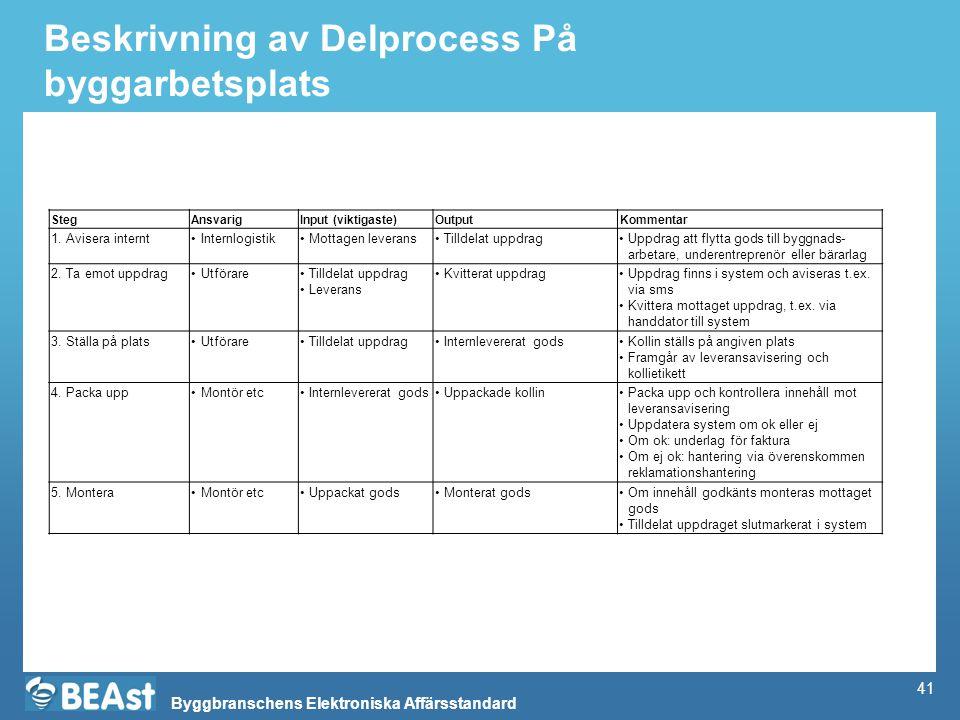 Beskrivning av Delprocess På byggarbetsplats