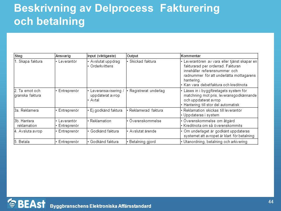 Beskrivning av Delprocess Fakturering och betalning