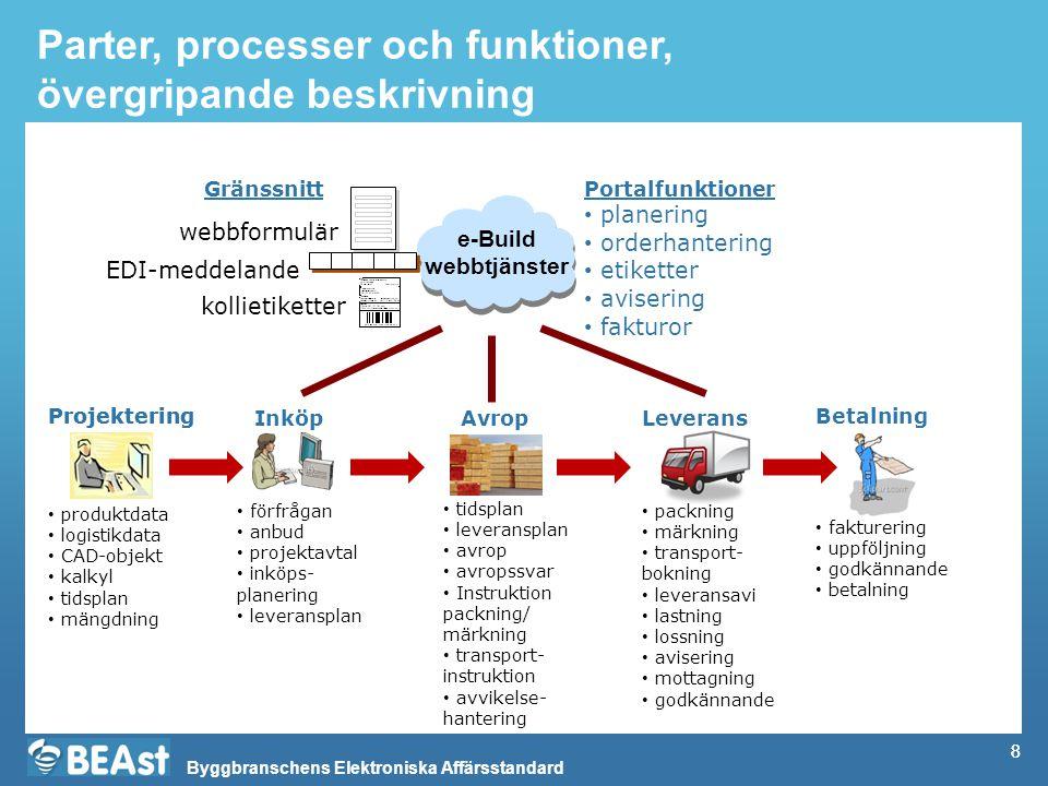Parter, processer och funktioner, övergripande beskrivning