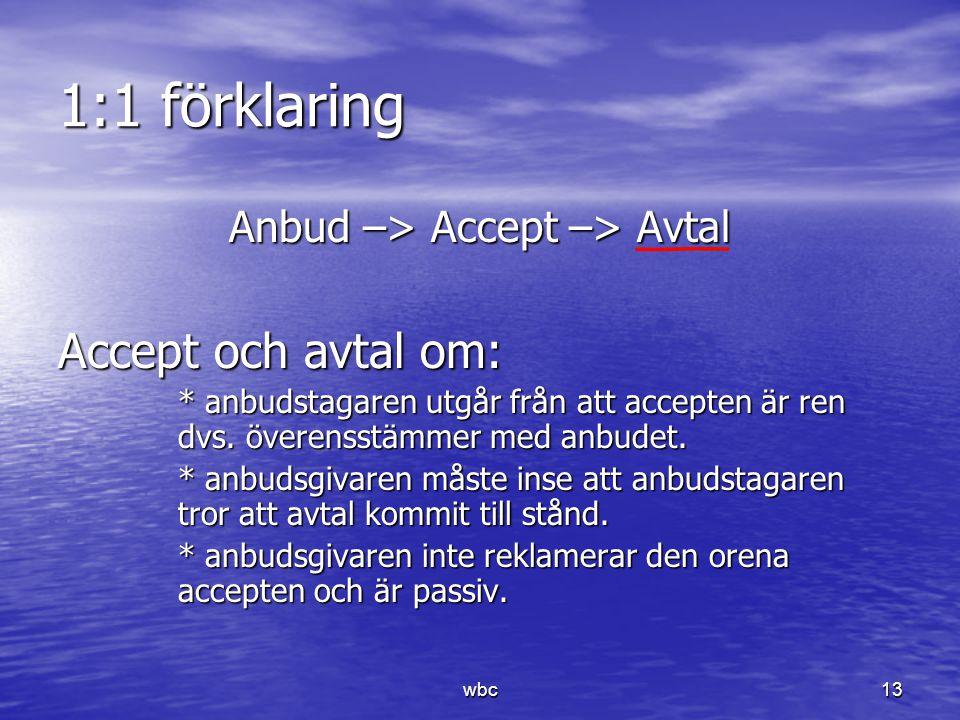 Anbud –> Accept –> Avtal