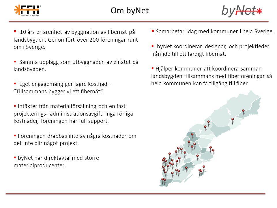 Om byNet 10 års erfarenhet av byggnation av fibernät på landsbygden. Genomfört över 200 föreningar runt om i Sverige.