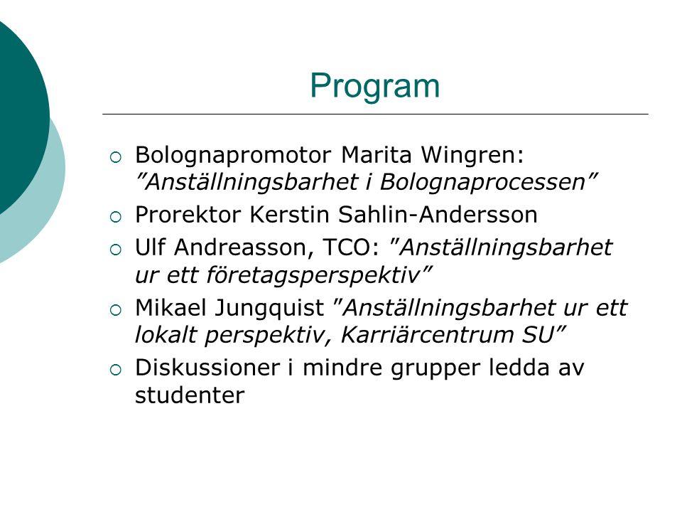 Program Bolognapromotor Marita Wingren: Anställningsbarhet i Bolognaprocessen Prorektor Kerstin Sahlin-Andersson.