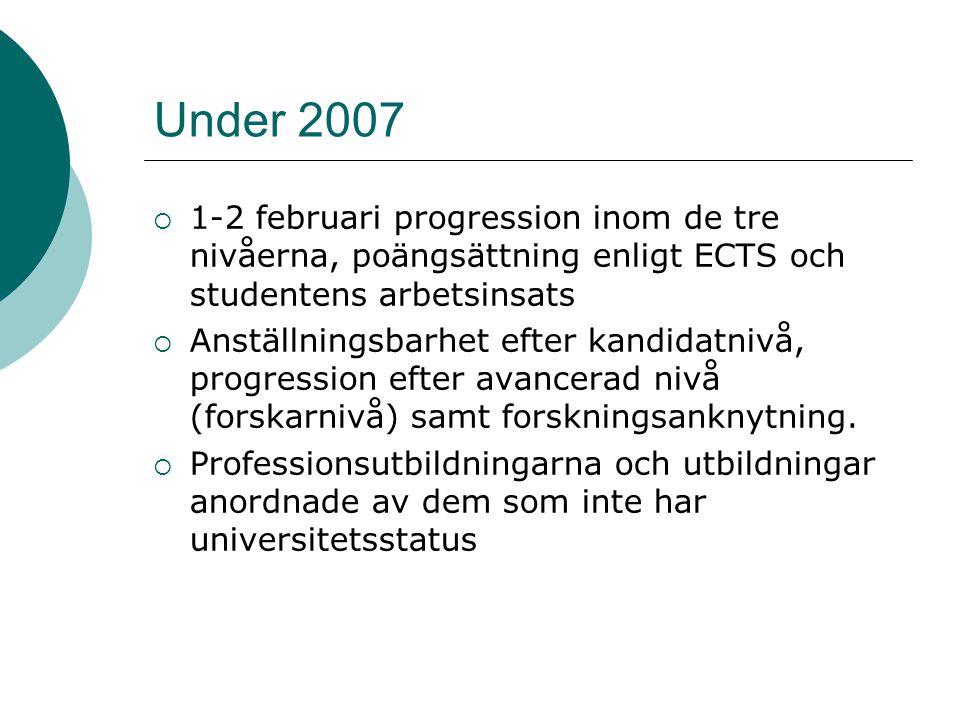 Under 2007 1-2 februari progression inom de tre nivåerna, poängsättning enligt ECTS och studentens arbetsinsats.