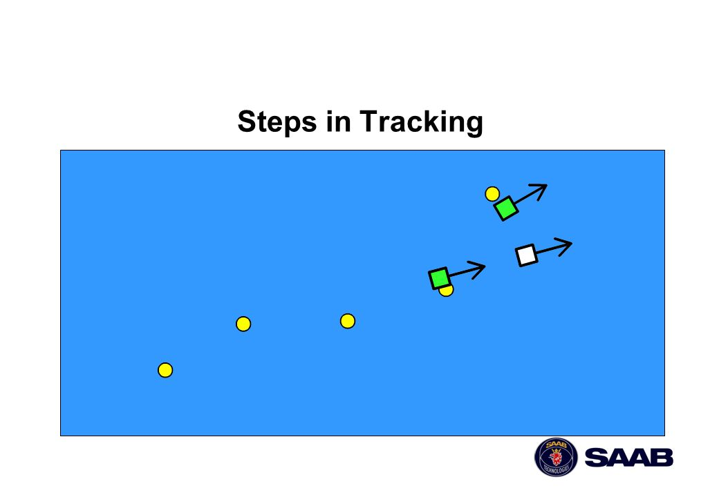 Steps in Tracking