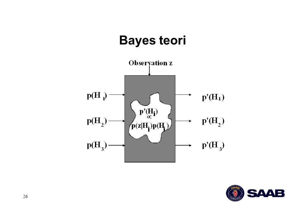Bayes teori