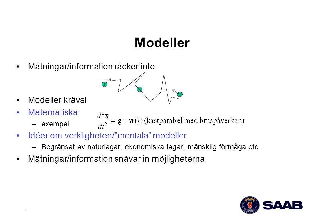 Modeller Mätningar/information räcker inte Modeller krävs!