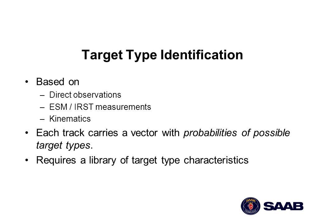 Target Type Identification