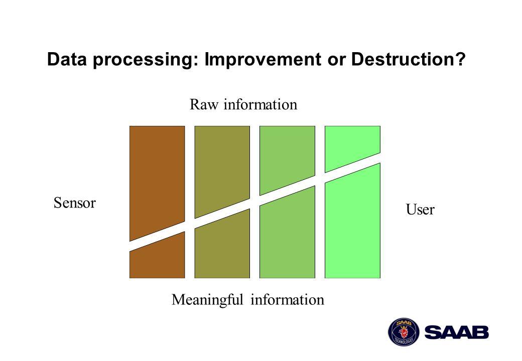 Data processing: Improvement or Destruction