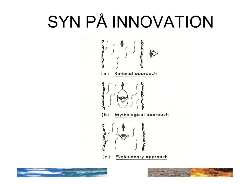 SYN PÅ INNOVATION
