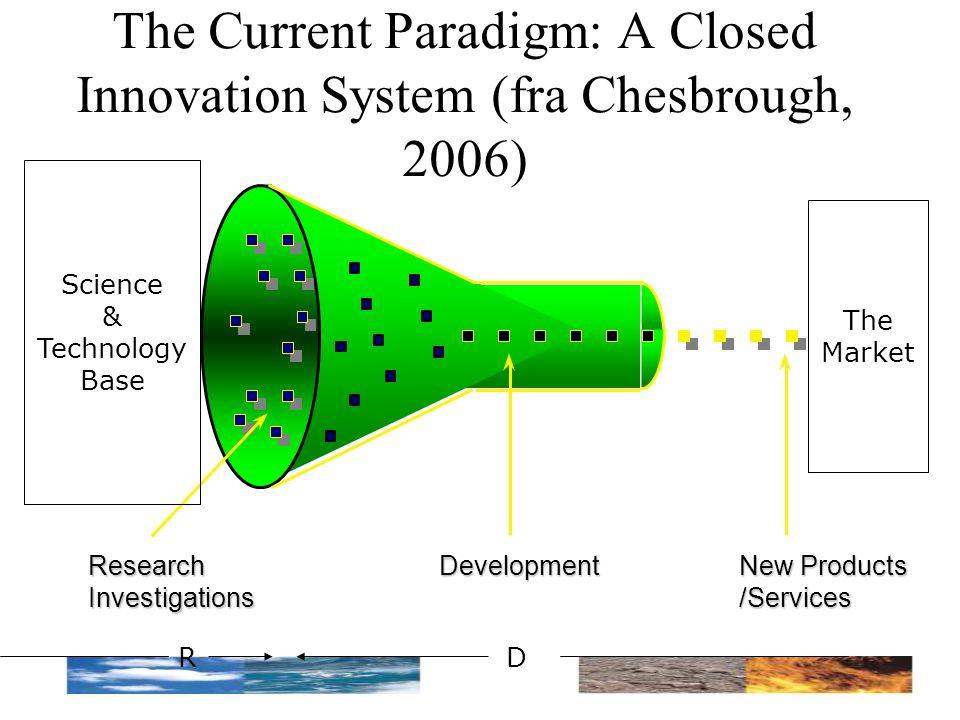 The Current Paradigm: A Closed Innovation System (fra Chesbrough, 2006)