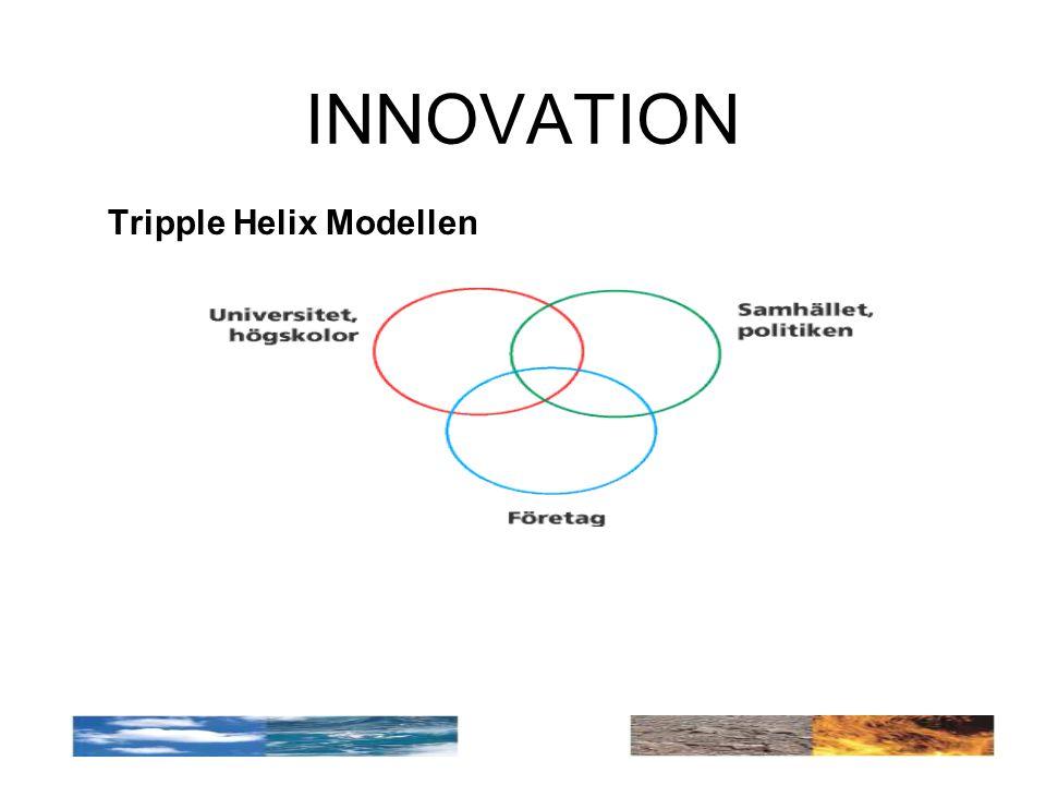 Tripple Helix Modellen