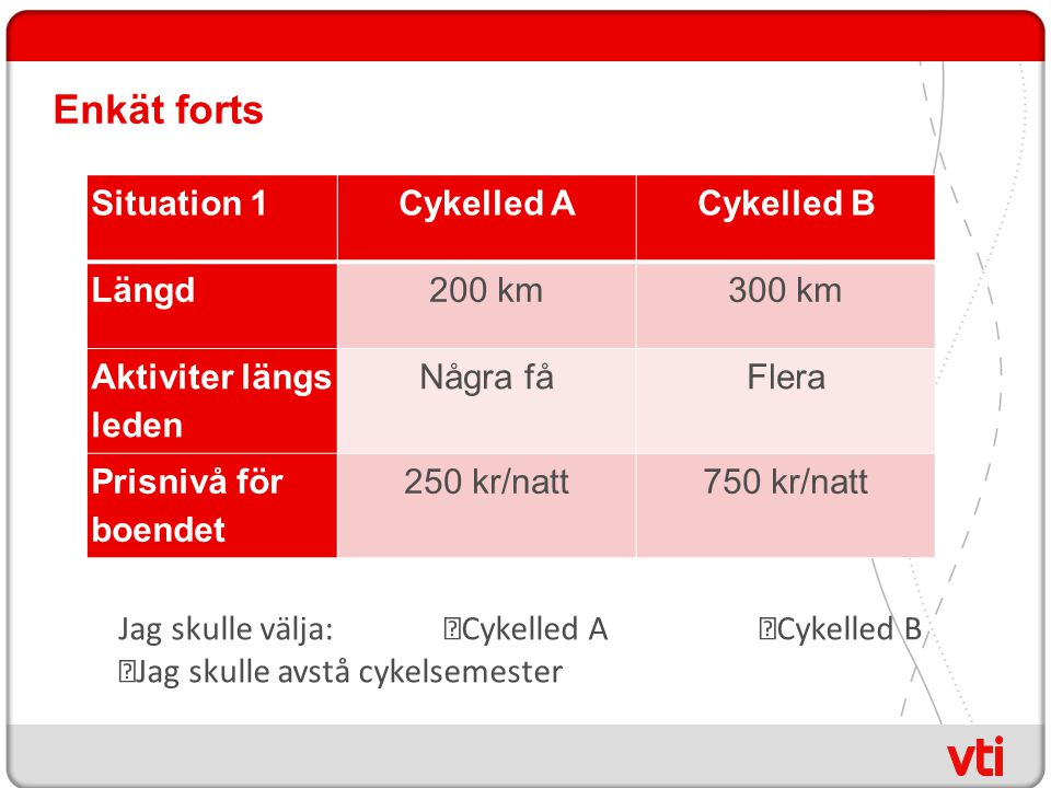 Enkät forts Situation 1 Cykelled A Cykelled B Längd 200 km 300 km