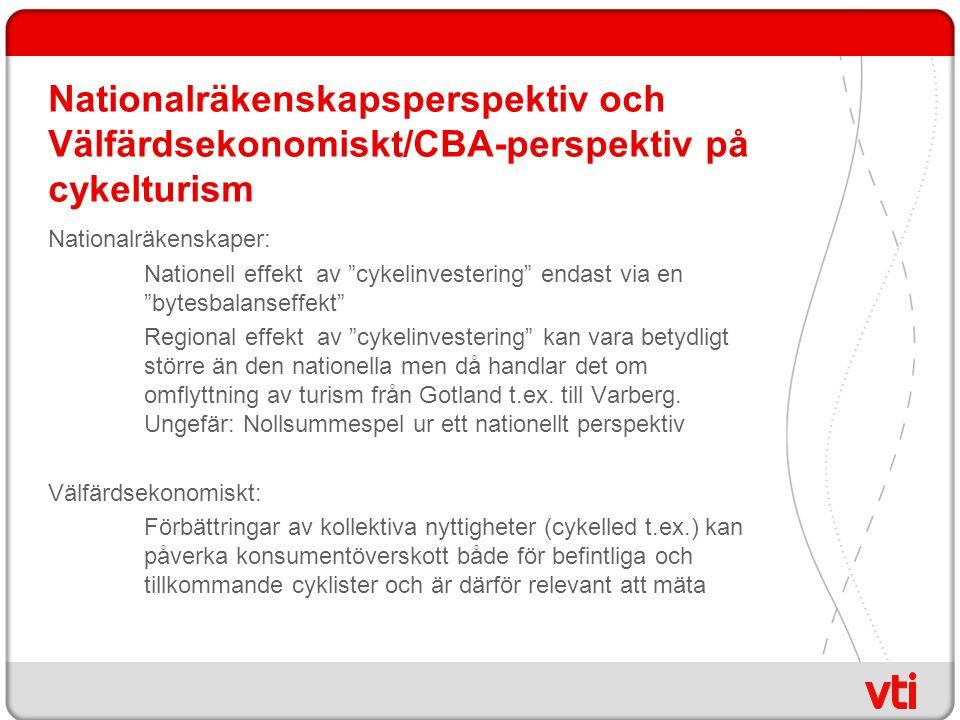 Nationalräkenskapsperspektiv och Välfärdsekonomiskt/CBA-perspektiv på cykelturism