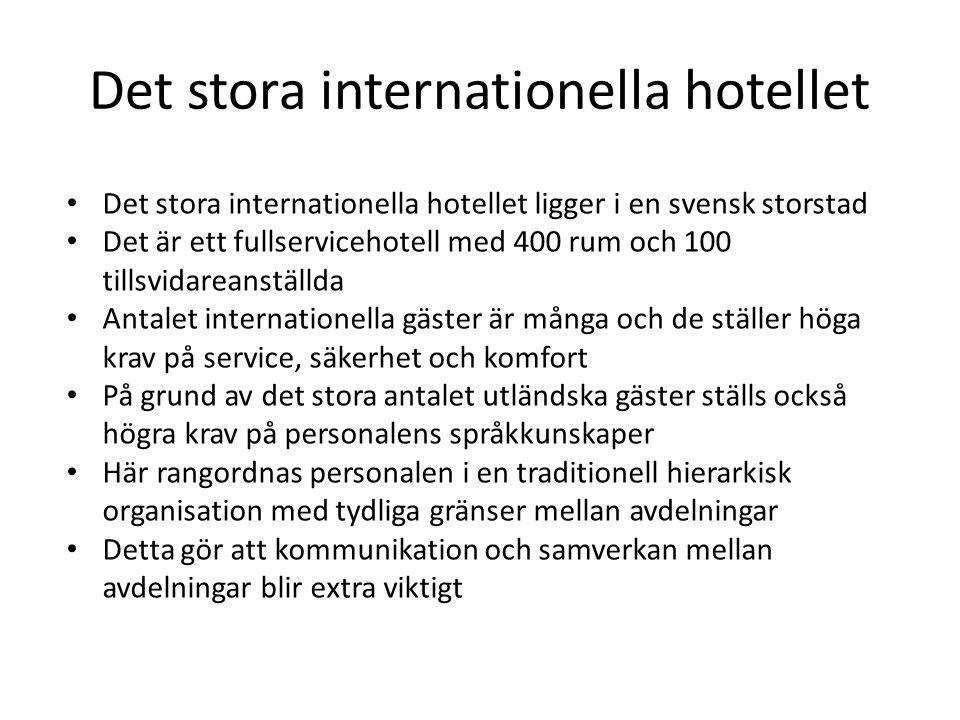 Det stora internationella hotellet