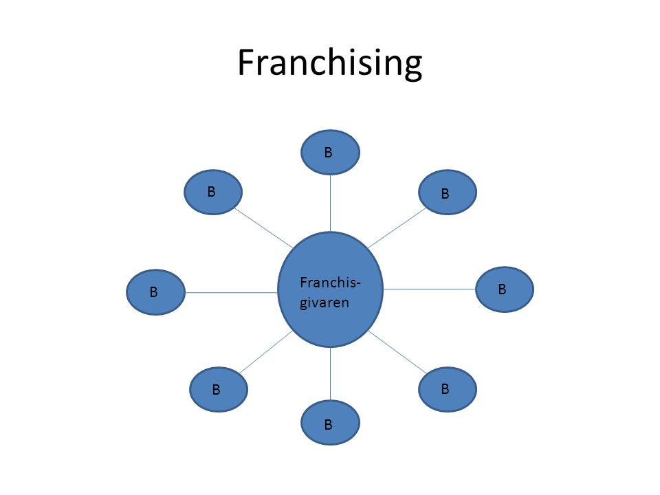 Franchising B B B Franchis- givaren B B B B B