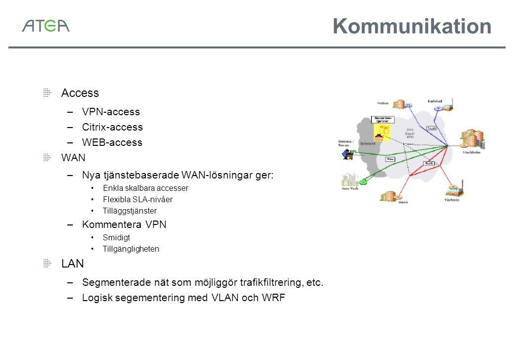 Kommunikation Access LAN VPN-access Citrix-access WEB-access WAN