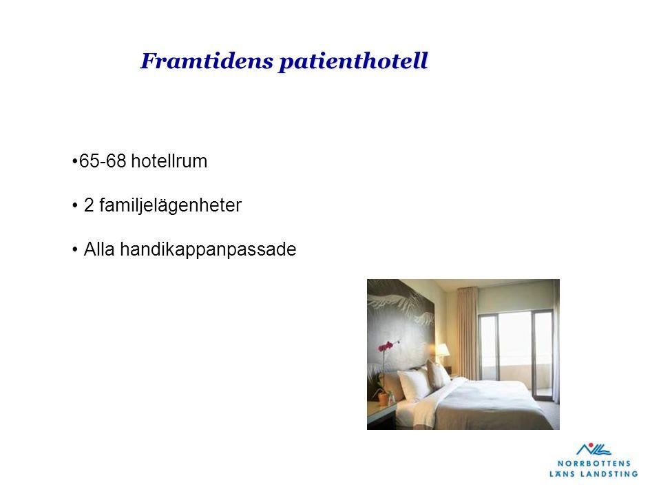 Framtidens patienthotell