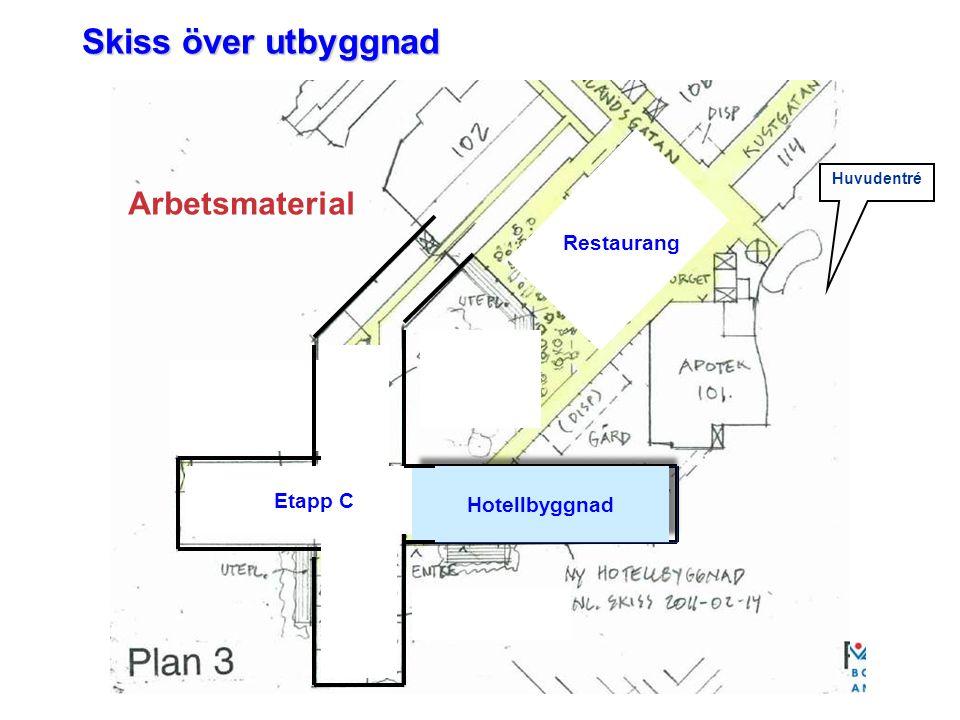 Skiss över utbyggnad Arbetsmaterial Restaurang Etapp C Hotellbyggnad