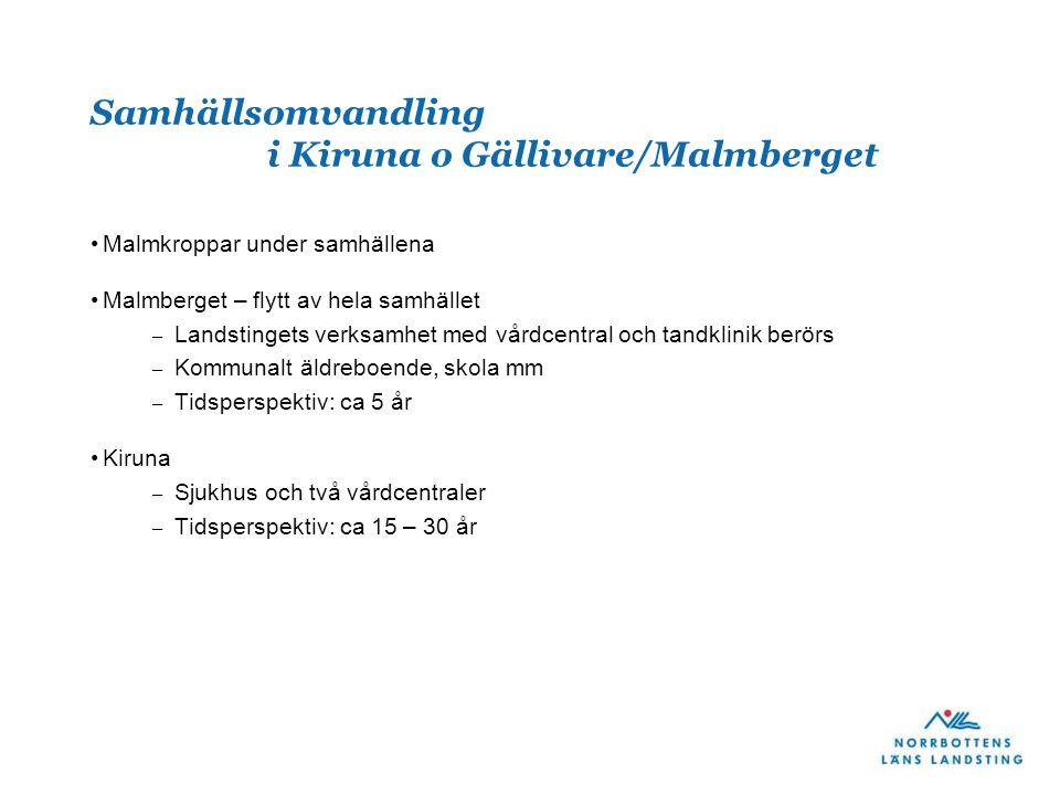 Samhällsomvandling i Kiruna o Gällivare/Malmberget