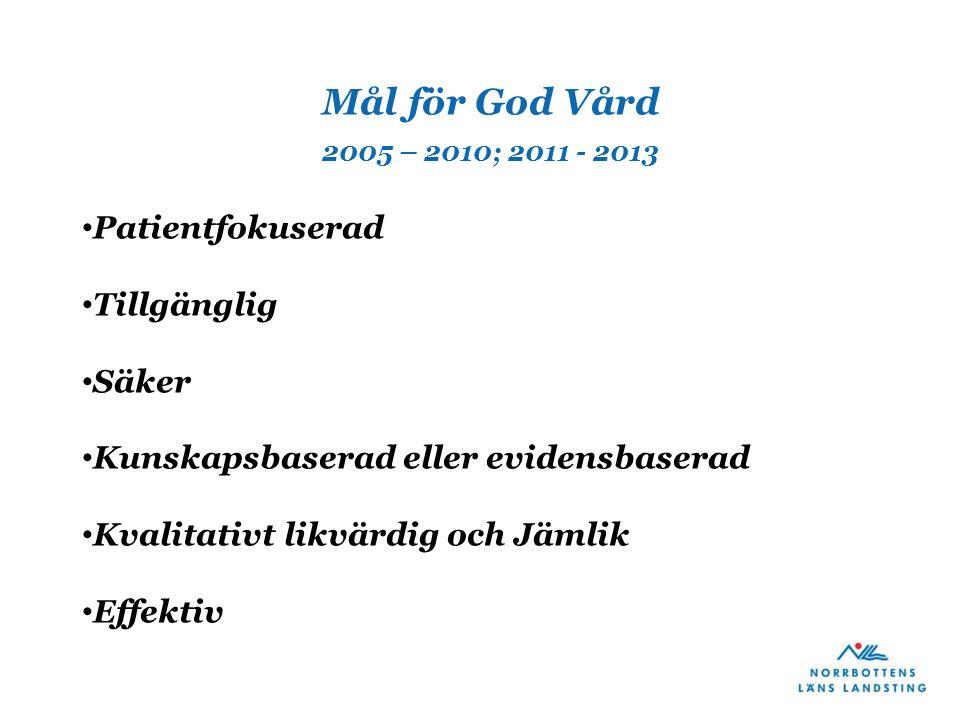Mål för God Vård 2005 – 2010; 2011 - 2013 Patientfokuserad Tillgänglig